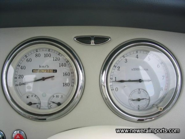 Retro Gauges - gotta love 'em ;)