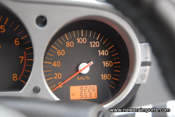 Odometer shows original kms - before conversion to miles in the UK.