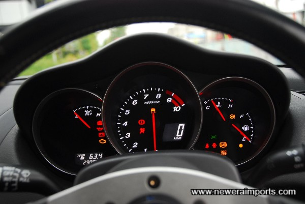 Electro-Luminescent gauge cluster.