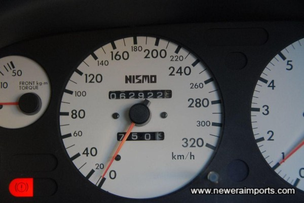 Odo shows total mileage since new.