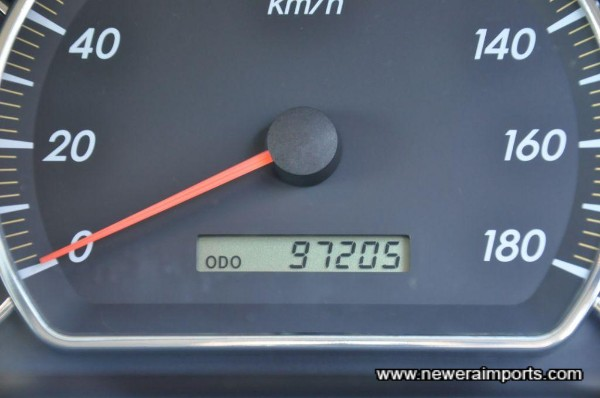 Odometer shows mileage in km before conversion to MPH in UK.